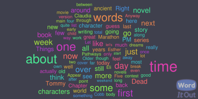 jonathan word cloud